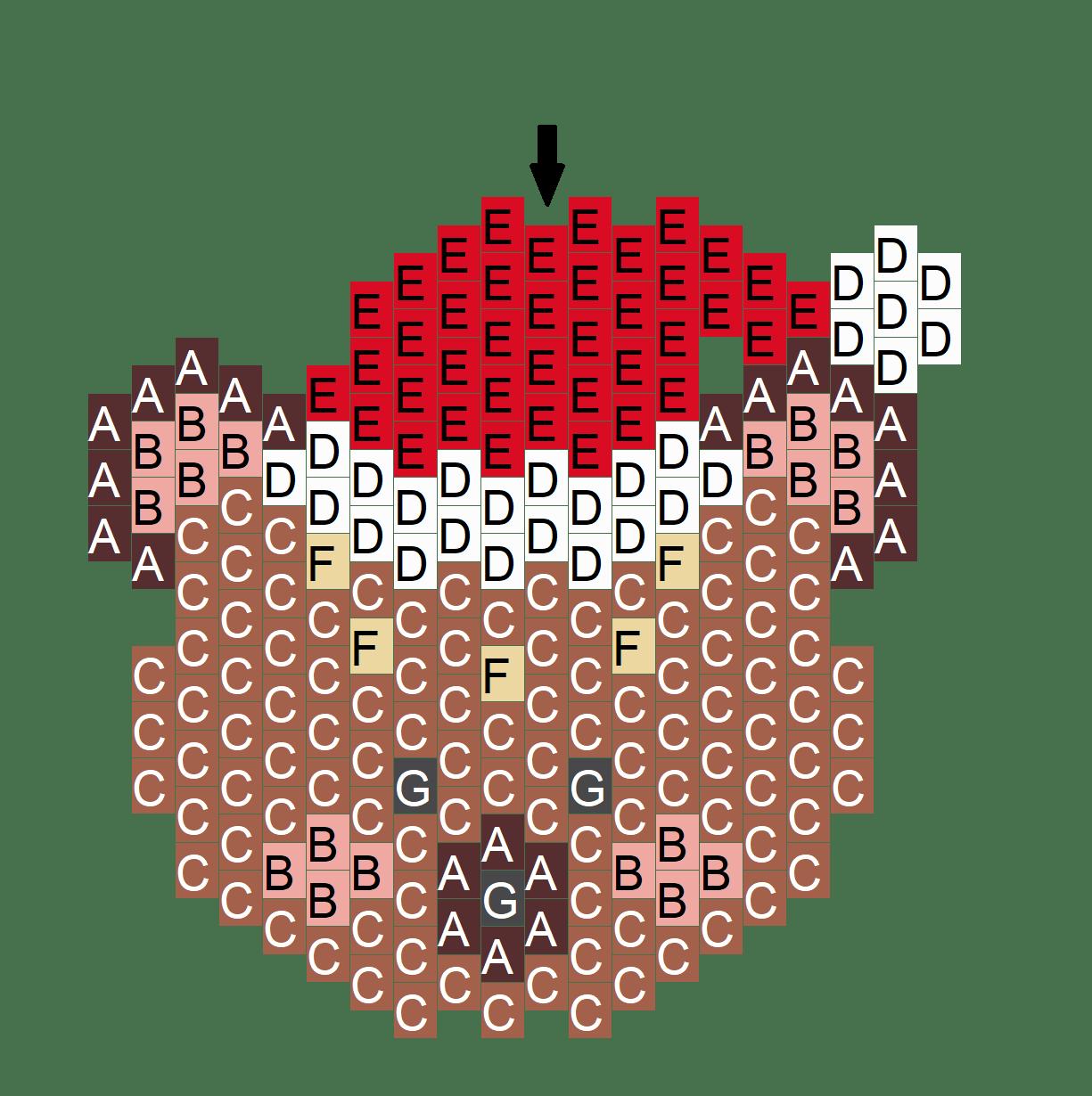 brown bear diagram gas furnace spark ignitor patrón p re s nº puntada de tejido ladrillo