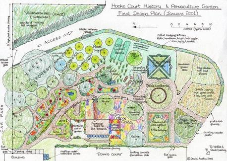 Garden Design Garden Design With Permaculture Association Design