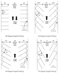 Typical Trailer Wiring Diagram Typical Home Wiring Diagram