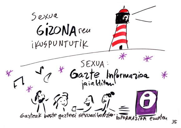 Gaztekaldia 35
