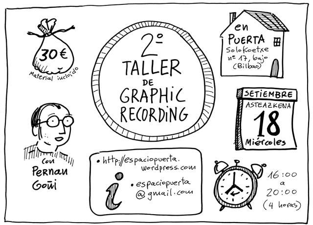 Cartel 2º Taller de Graphic Recording, en Puerta, día 18 Septiembre