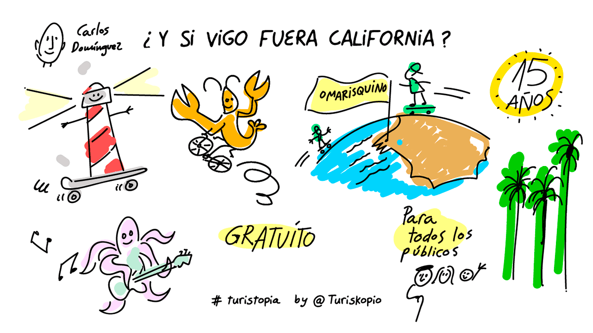 Graphic Recording para Turistopía 2015