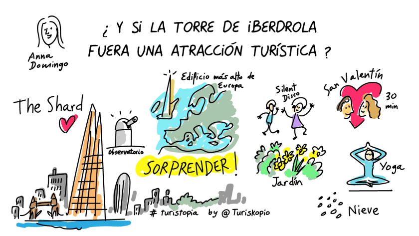 Turiskopio-2015-GR-Pernan-03-Torre_La luna