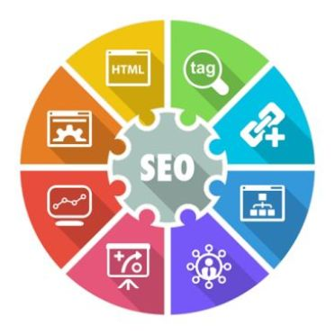 What to Look for in an SEO Company