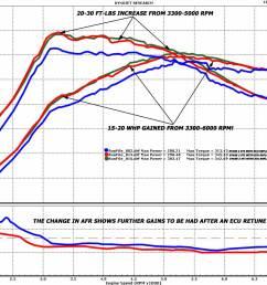 perrin sti equal length header perrin performance 2010 sti engine diagram [ 1296 x 941 Pixel ]