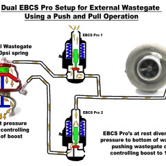 External Wastegate Diagram Gretsch Wiring Boost Control Systems Explained Part 3 Perrin