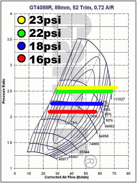 nitrous wiring diagram with window switch 1986 ford f150 engine perrin h6 build up performance again pretty close h6sti 4088rcompmap