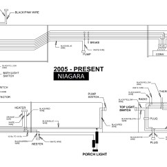 Jayco Trailer Battery Wiring Diagram 2001 Nissan Sentra Gxe Stereo 96 Pop Up Camper Free Engine