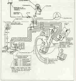 wrg 2228 69 chevy c10 fuse boxwiring diagram 65 chevy c10 27 wiring diagram images [ 1135 x 1440 Pixel ]