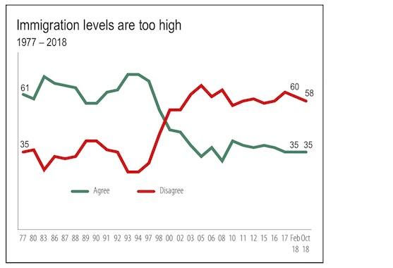 اکثریت کاناداییها، نسبت به موضوع مهاجرت خوشبین هستند 1