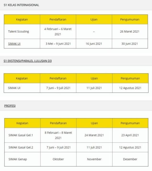 Jadwal Penerimaan UI Kelas Internasional, S1 Ekstensi, dan Profesi