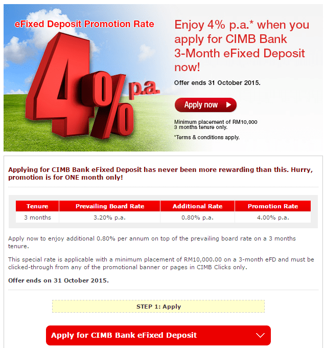 Interest Rate Personal Loan Bank Rakyat