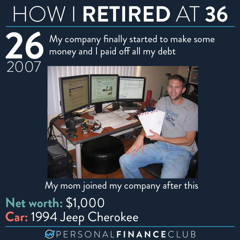 How I retired at 36 part 3