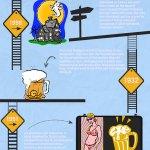 Infographic Strange Personal Injury Claims From Around