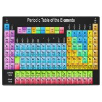 Periodic Table of the Elements Science Tempered Glass ...