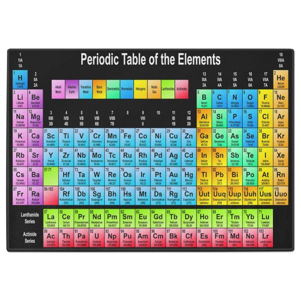 Periodic Table Of Elements Science Tempered Glass