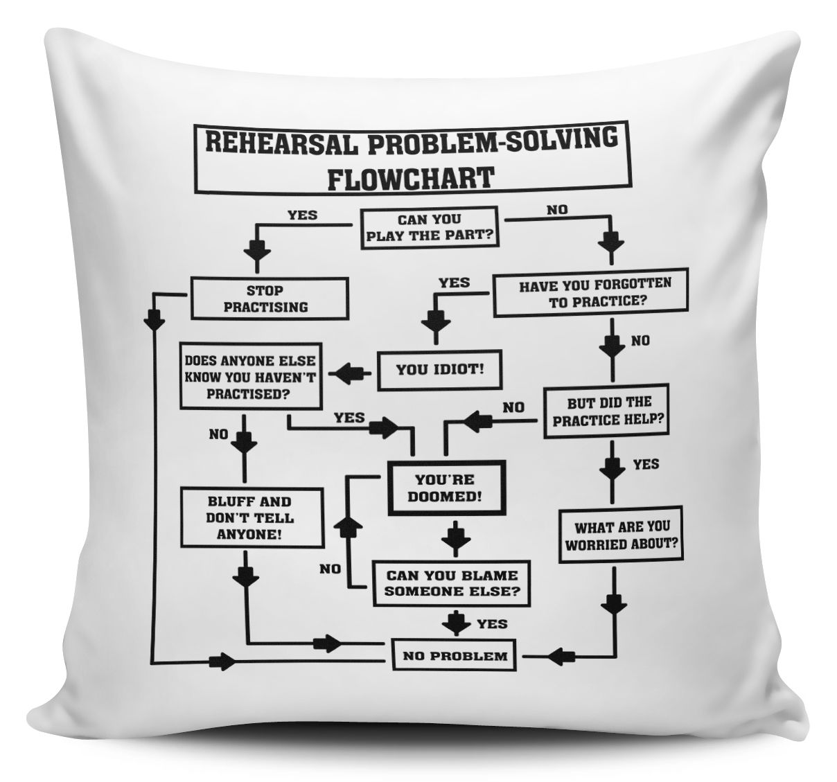 rehearsal problem solving flowchart novelty music funny cushion cover