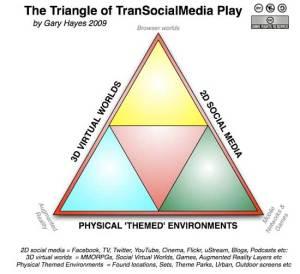transocialmediaplay1