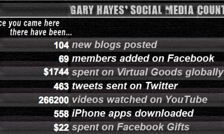 Garys Social Media Count