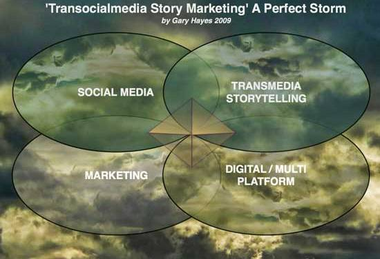 Traditional Media – Time to Become Relevant again?