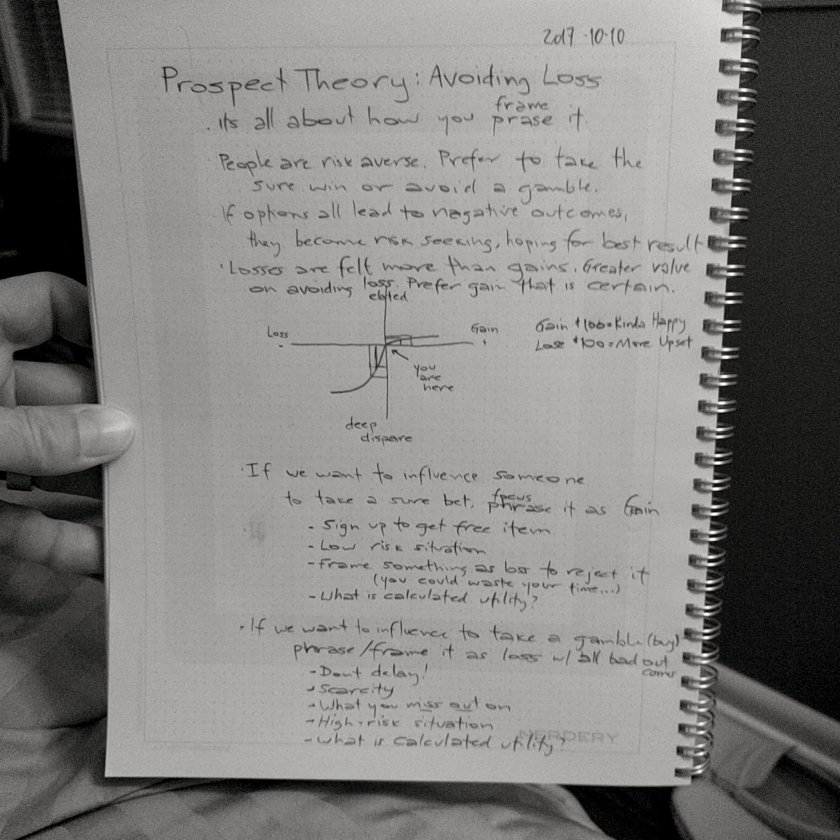 My personal notes on Prospect Theory