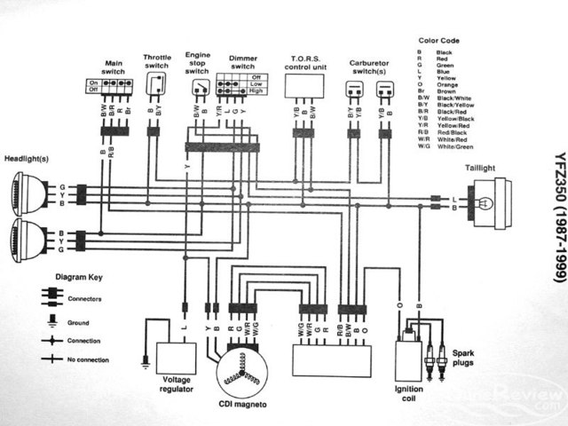 banshee wiring diagram help phone wall socket australia 2006 yamaha data for 2002 grizzly