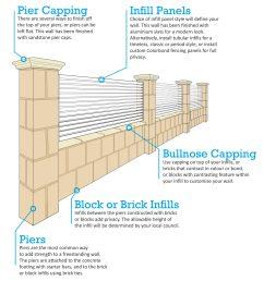 freestanding wall brick wall brick fence perth [ 1995 x 2048 Pixel ]