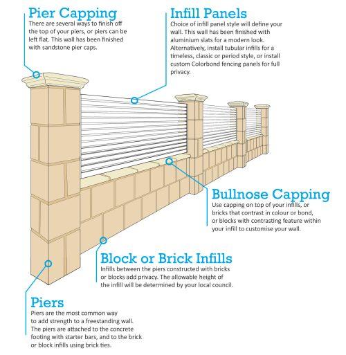 small resolution of freestanding wall brick wall brick fence perth