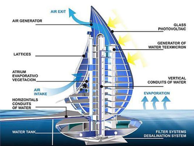 water_building_resort_peruarki_2