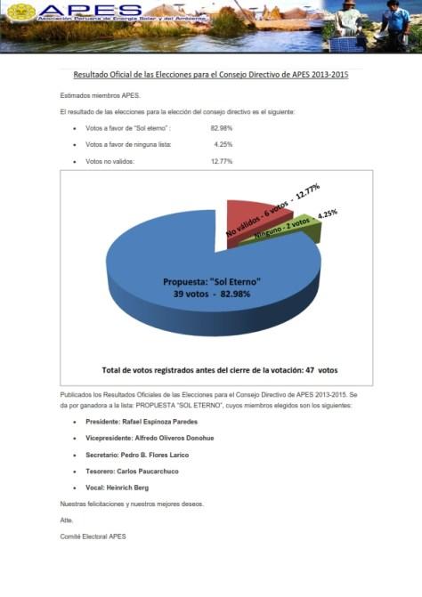 Resultado oficial de las elecciones APES 2013_final (1)_001