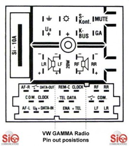 Habilitar entrada auxiliar en radio cd del Megane II sin
