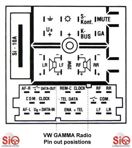 renault megane scenic radio wiring diagram decoder block habilitar entrada auxiliar en cd del ii sin agujeros. - www.pesadillo.com