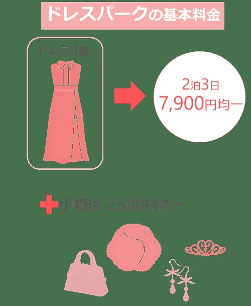 ドレスパークの基本料金