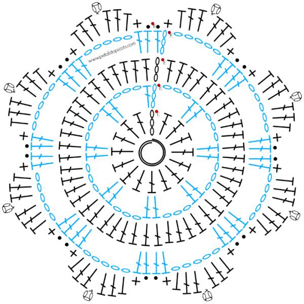 Large Crochet Doily Stitch Diagram | www.petalstopicots.com | #crochet #pattern #doily #stitchdiagram