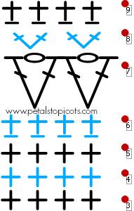 Basic Pattern Repeat Stitch Diagram