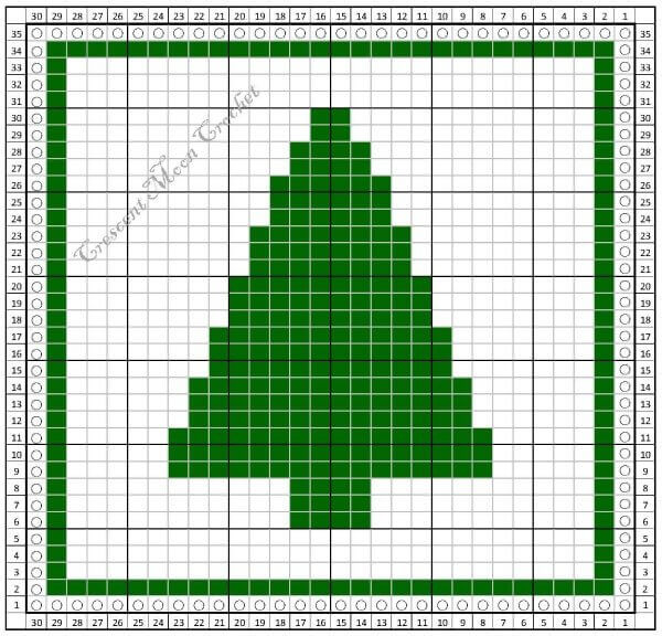Tunisian Crochet Monthly Dishcloth Crochet Along Christmas Tree