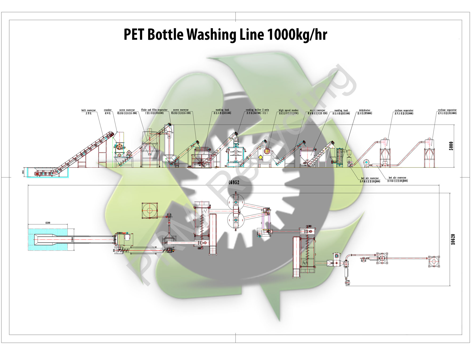 hight resolution of pet bottle washing line machinery