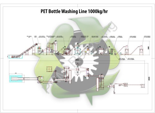 small resolution of pet bottle washing line machinery