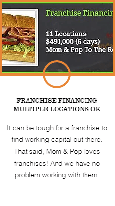 Restaurant financing Fast