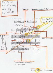 My analysis of David Matthews' 'birthday piece' for Richard Bram