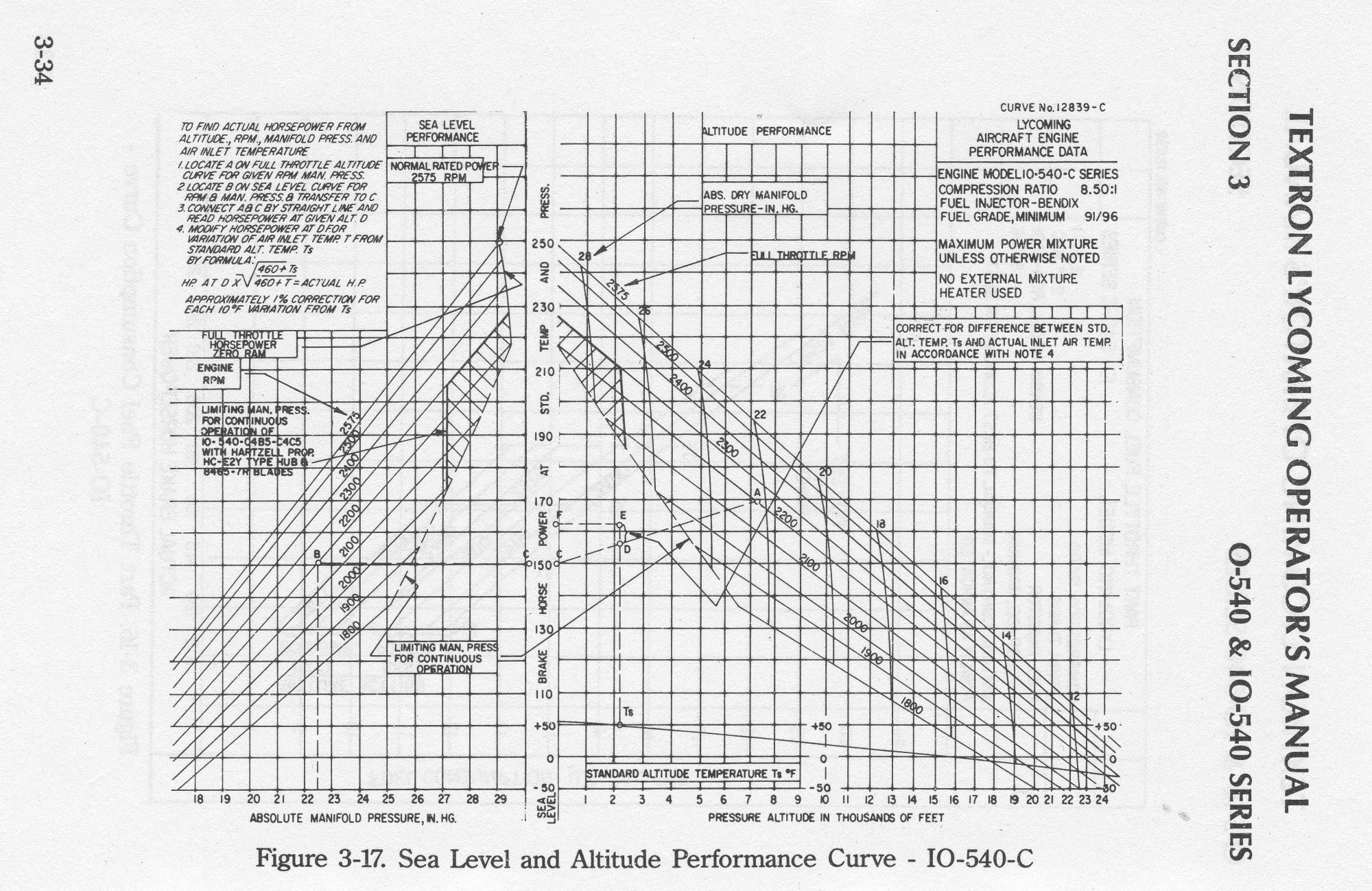 hight resolution of this chart