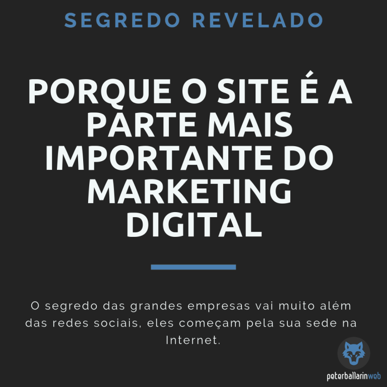 Por que um site é a parte mais importante do Marketing Digital?