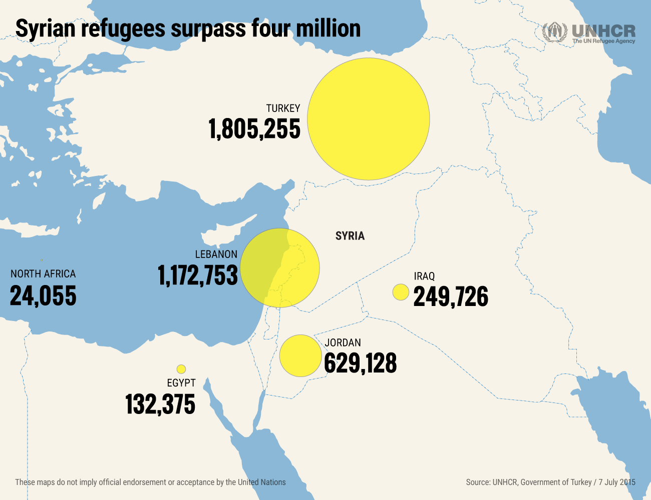 Httppetercliffordonlinesyria iraq news 5 peter middle east africa and europe source courtesy of unhcryounghee lee httptracksunhcr201507four million syrians flee war and persecution gumiabroncs Choice Image