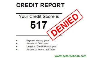 Check your credit report each year for errors and fraudulent activity