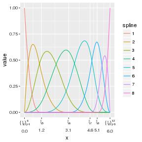 plot of chunk old_basis_plot