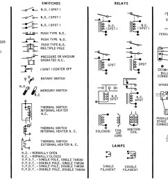 wiring diagram light symbol wiring diagram review schematic wiring diagram symbols [ 1500 x 931 Pixel ]
