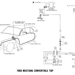 1968 Camaro Wiring Diagram Peugeot 207 Mustang Diagrams Evolving Software