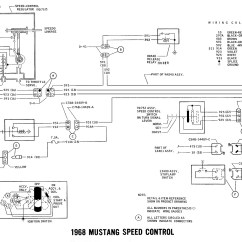 1968 Camaro Wiring Diagram Online Rtd Pt100 4 Wire Mustang Diagrams Evolving Software