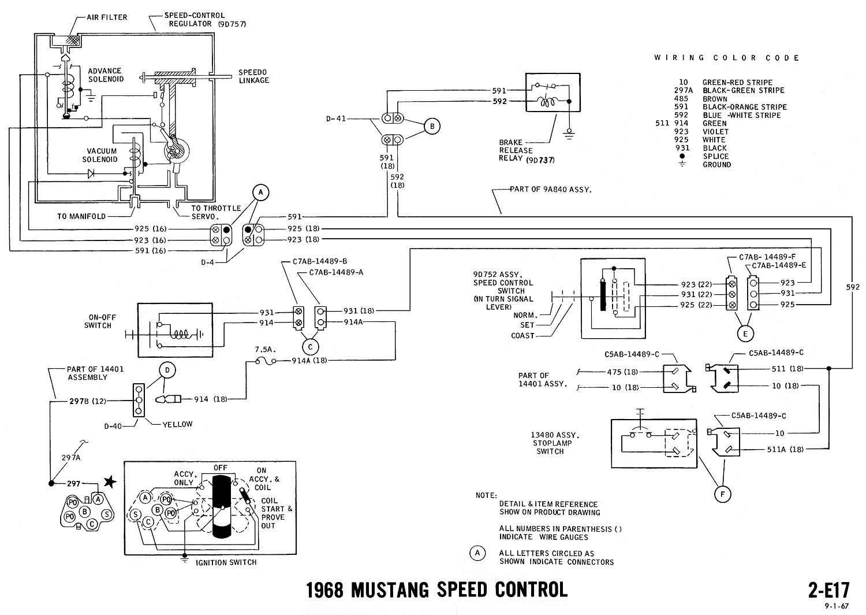 1968 mustang wiring diagrams evolving software vintage mustang wiring diagrams