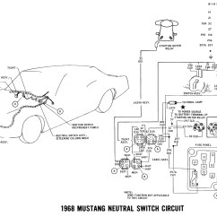 66 Mustang Ignition Wiring Diagram For A 7 Way Trailer Plug 1968 Diagrams | Evolving Software